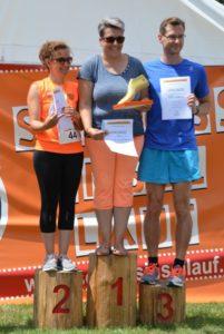 Foto Siegerehrung Bürgermeister-Pokal des 2. Schlossinsellaufs 2019 in Lübben auf der Schlossinsel